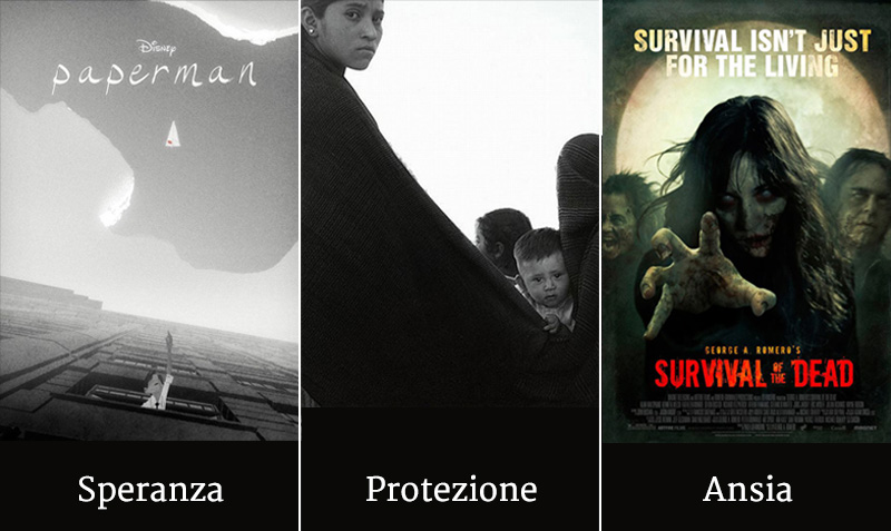 Fonte: 1) Disney Pixar, Paperman  2) Manuel Carrillo 3) Romero, Survival of the dead