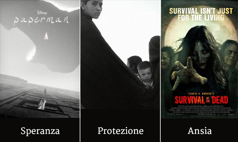 Fonte: 1) Disney Pixar, Paperman  2) Manuel Carrillo 3) Romero, Survival of the dead