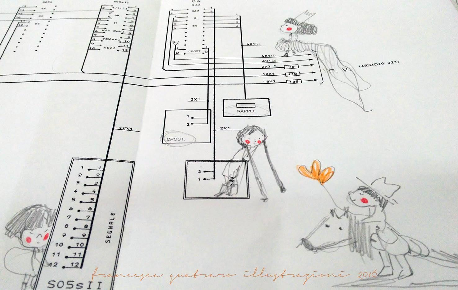 6 cose che ho imparato dell'illustrazione facendo un lavoro di ufficio